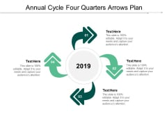 Annual Cycle Four Quarters Arrows Plan Ppt PowerPoint Presentation Pictures Objects