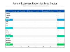 Annual Expenses Report For Food Sector Ppt PowerPoint Presentation Professional Gallery PDF