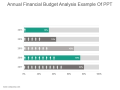 Annual Financial Budget Analysis Example Of Ppt