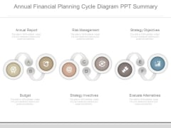 Annual Financial Planning Cycle Diagram Ppt Summary