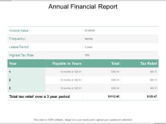 Annual Financial Report Ppt PowerPoint Presentation Model Templates