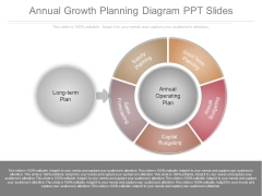 Annual Growth Planning Diagram Ppt Slides