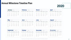 Annual Milestone Plan Annual Milestone Timeline Plan Ppt Portfolio Aids PDF