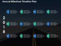 Annual Milestone Timeline Plan Management Ppt PowerPoint Presentation Infographics Graphics