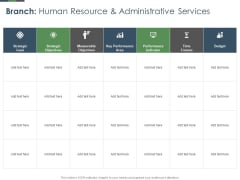 Annual Operative Action Plan For Organization Branch Human Resource And Administrative Services Portrait PDF