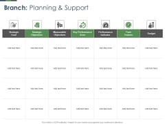 Annual Operative Action Plan For Organization Branch Planning And Support Mockup PDF