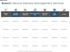 Annual Operative Action Plan For Organization Branch Service Delivery Management Services Elements PDF