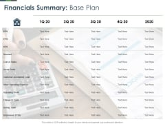 Annual Operative Action Plan For Organization Financials Summary Base Plan Icons PDF