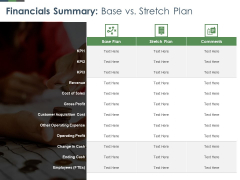 Annual Operative Action Plan For Organization Financials Summary Base Vs Stretch Plan Formats PDF
