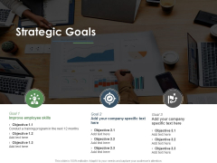 Annual Operative Action Plan For Organization Strategic Goals Ppt Templates PDF