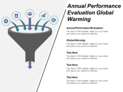 Annual Performance Evaluation Global Warming Ppt PowerPoint Presentation Infographic Template Shapes