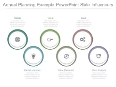 Annual Planning Example Powerpoint Slide Influencers