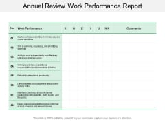 Annual Review Work Performance Report Ppt Powerpoint Presentation Styles Diagrams