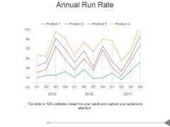 Annual Run Rate Ppt PowerPoint Presentation Designs Download