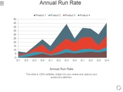 Annual Run Rate Ppt PowerPoint Presentation Icon