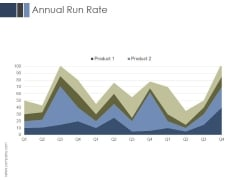 Annual Run Rate Ppt PowerPoint Presentation Layouts