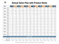 Annual Sales Plan With Product Name Ppt PowerPoint Presentation Layouts Slideshow