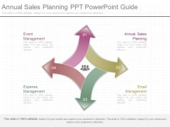 Annual Sales Planning Ppt Powerpoint Guide