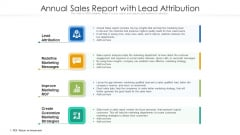 Annual Sales Report With Lead Attribution Ppt Model Files PDF