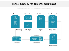 Annual Strategy For Business With Vision Ppt Powerpoint Presentation Professional Objects Pdf