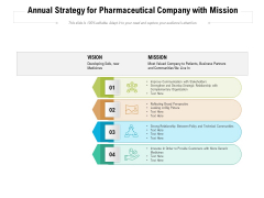 Annual Strategy For Pharmaceutical Company With Mission Ppt Powerpoint Presentation Summary Rules Pdf