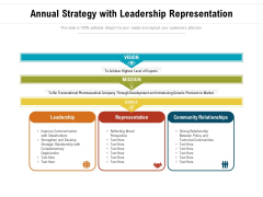 Annual Strategy With Leadership Representation Ppt Powerpoint Presentation Ideas Icon Pdf