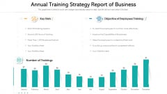 Annual Training Strategy Report Of Business Ppt Outline Template PDF