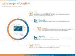 Ansible Hands On Introduction Advantages Of Ansible Ppt PowerPoint Presentation Professional Templates PDF