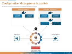 Ansible Hands On Introduction Configuration Management In Ansible Ppt PowerPoint Presentation Styles Display PDF