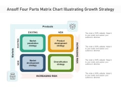 Ansoff Four Parts Matrix Chart Illustrating Growth Strategy Ppt PowerPoint Presentation Gallery Graphics Example PDF