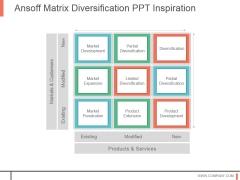 Ansoff Matrix Diversification Ppt Inspiration