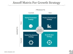 Ansoff Matrix For Growth Strategy Ppt PowerPoint Presentation Images