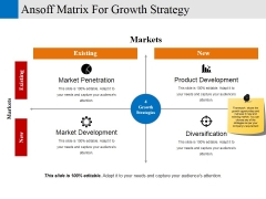 ansoff matrix for growth strategy ppt powerpoint presentation model demonstration