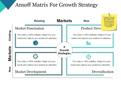Ansoff Matrix For Growth Strategy Ppt PowerPoint Presentation Portfolio Layouts