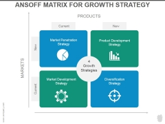 Ansoff Matrix For Growth Strategy Ppt PowerPoint Presentation Rules