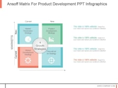 Ansoff Matrix For Product Development Ppt Infographics