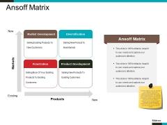 Ansoff Matrix Ppt PowerPoint Presentation File Graphics Template