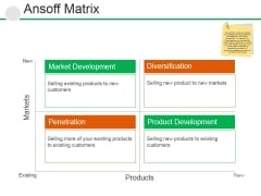 Ansoff Matrix Ppt PowerPoint Presentation Gallery Structure