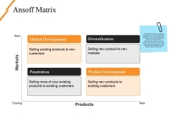 Ansoff Matrix Ppt PowerPoint Presentation Infographic Template Tips