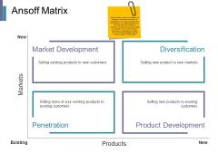 Ansoff Matrix Ppt PowerPoint Presentation Summary Show
