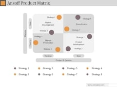 Ansoff Product Matrix Ppt PowerPoint Presentation Designs Download