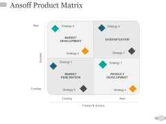Ansoff Product Matrix Ppt PowerPoint Presentation Gallery Background