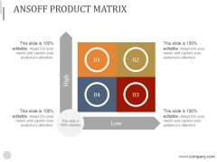 Ansoff Product Matrix Ppt PowerPoint Presentation Pictures