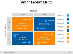 Ansoff Product Matrix Ppt PowerPoint Presentation Summary Visuals