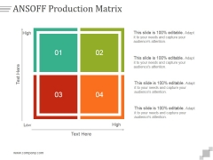 Ansoff Production Matrix Ppt PowerPoint Presentation Ideas