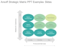 Ansoff Strategic Matrix Ppt Examples Slides