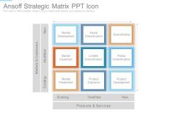 Ansoff Strategic Matrix Ppt Icon