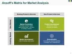 Ansoffs Matrix For Market Analysis Ppt PowerPoint Presentation Ideas Example