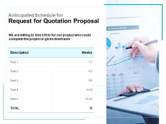 Anticipated Schedule For Request For Quotation Proposal Ppt PowerPoint Presentation Outline Information