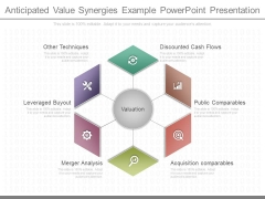 Anticipated Value Synergies Example Powerpoint Presentation